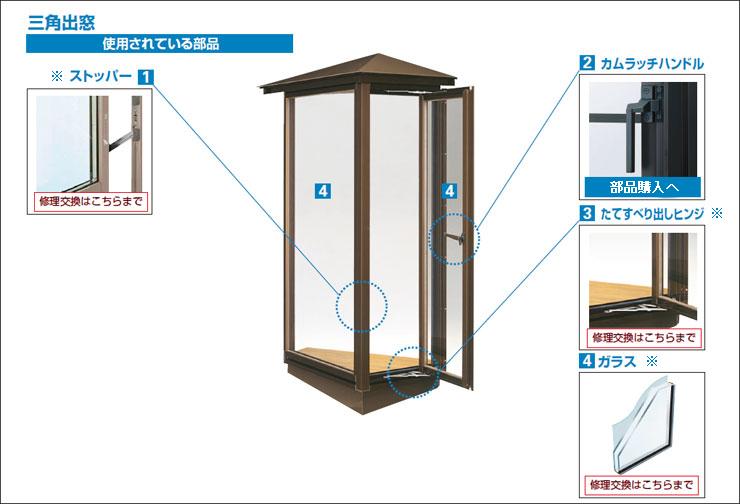 三角出窓 使用されている部品    窓(サッシ)やドア、網戸の修理、DIY部品。YKK APオン